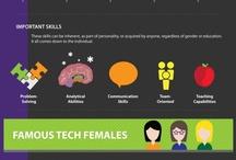 Women - Technology