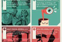 infographics / by Gunjan Rai Kanungo