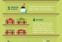 Hortofloricultura