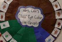 Eye Colour Pie Graph