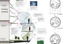 architecture_technical design