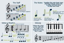 Leaning how to read music notes