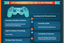 GAM110 Principles of Game Design