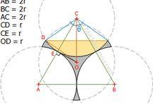 γεωμετρία,μαθηματικά