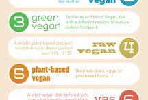 Veganism made simple / Who ever said veganism was hard?