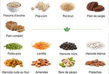 Les aliments riches en Fibres