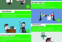 Ciberseguridad / Estrategias de Ciberseguridad, ciberdefensa y cumplimiento