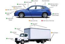 vehicle tracking systems