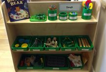 Eyfs classroom resources