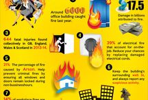 Fire Safety / See details of Fire Safety at Home and Wordplace via infogrpahics, charts etc