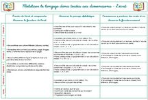 Programmations maternelle