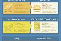 Essen& Trinken Fakten