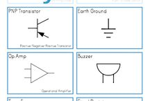 Engineering STEM Resources / Customizable worksheets and flash cards for the STEM field of engineering