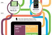 infographics / by iperdesign italia