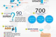 Linkedin Infographic / by Verba Creative