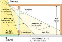 Passive solar heating, earthsips, etc.