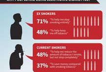 Electronic Cigarettes Info / General information concerning electronic cigarettes.