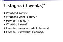 inquiry ideas