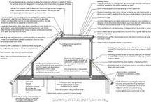 flat roof domer