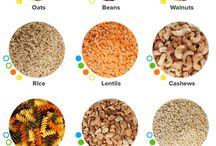 Food / Nutrition