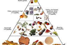διατροφη