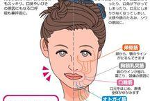 Face Care ~フェイスケア~