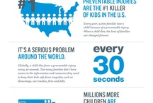 Safety Infographs