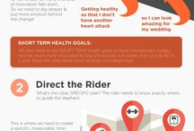 New Year Health Resolutions / by Shaleena Fuller Quinlan