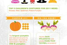 Infographic Inspiration / Inspiration from Infographics for scrapbooking and crafts