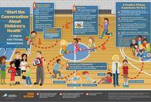 Kids Fitness Assessment