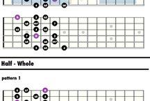 Chords, Scales & Arpeggios