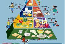 proiect pentru alimentarea sănătoasa