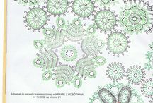 koniakowska lace