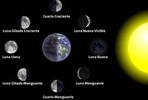 Proyecto fases lunares