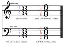 Klaviernoten