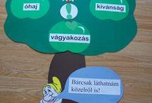 Ötletek az iskolába / Tanulási és dekorálási ötletek iskolába
