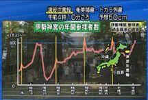 2010年12月22日(水) 父島近海地震 NHK