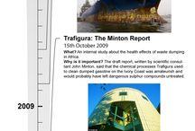 Wikileaks Infographics