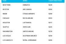 Cheap Flight Tickets to Madina