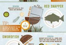 Grillen vis