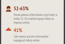 Infografiki / Kilka faktów z życia Evenei