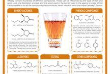 alkoholok kémiája