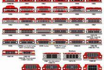 Ciężarówki forda