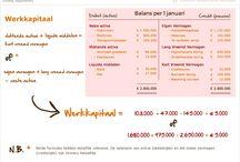 Liquiditeit / Voorbeelden van liquiditeitsberekeningen om de liquiditeitspositie van een organisatie vast te stellen. Voor volledige uitleg: https://www.finler.nl/liquiditeit/