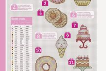 crossstitcher / cupcake / Crossstitcher cupcake