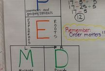 Order of Operations / Anything to help students learn, remember, and have fun!