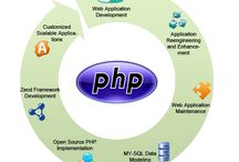 PHP application development