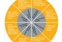 Competencias digitales (práctica formativa) / Imágenes sobre competencias digitales