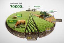 Agro design