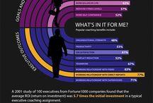 HR / Human Resources